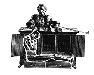 turc mécanique figure 3